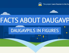 Infographic: Facts about Daugavpils. Daugavpils in Figures